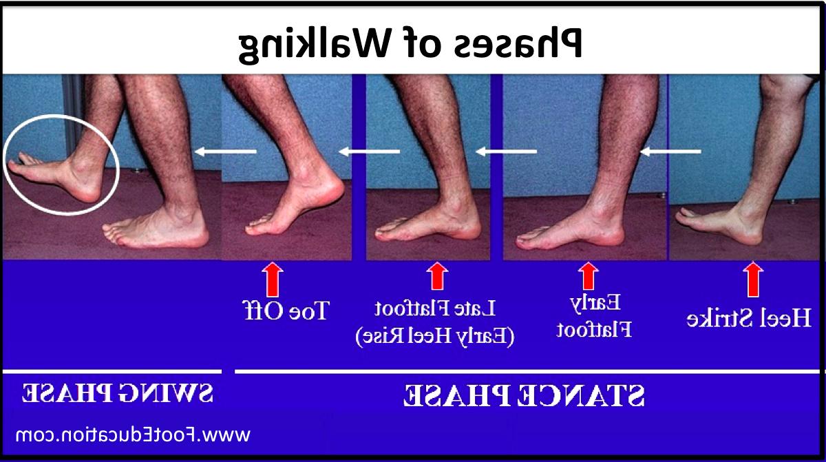 Comment poser le pied en courant ?